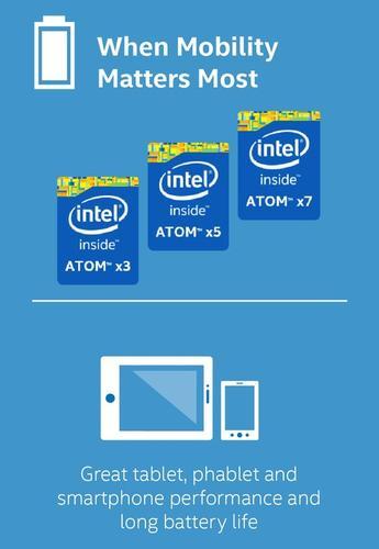 Intel's Atom X3, X5 and X7 chip chart