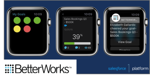 The new BetterWorks Wear app for the Apple Watch helps connect employees around common goals.