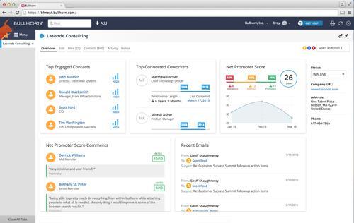 Bullhorn's new Pulse CRM software