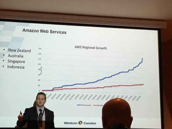 Westcon-Comstor vice president Cloud and services APAC, Darryl Grauman