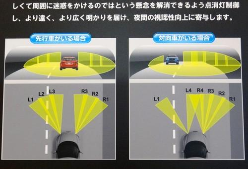 Mazda's adaptive headlamps automatically turn off LEDs to avoid blinding other drivers