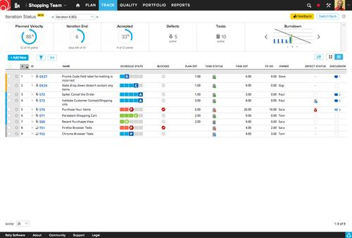 Rally Software offers teams the ability to track the progress of their projects