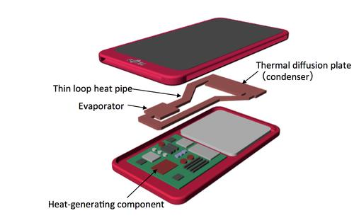 An illustration of how Fujitsu's thin heat pipe could be used in smartphones, helping to keep them cool.