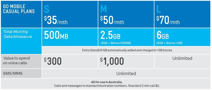 Telstra's month-to-month Go Mobile plans
